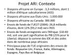projet ari contexte