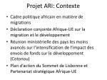 projet ari contexte1