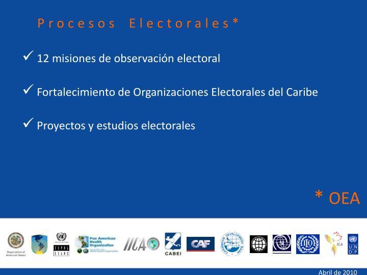 Procesos Electorales*