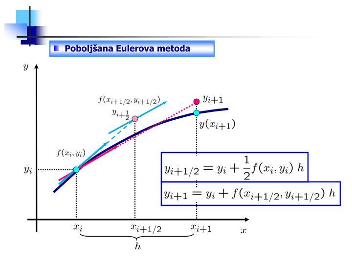 Poboljšana Eulerova metoda