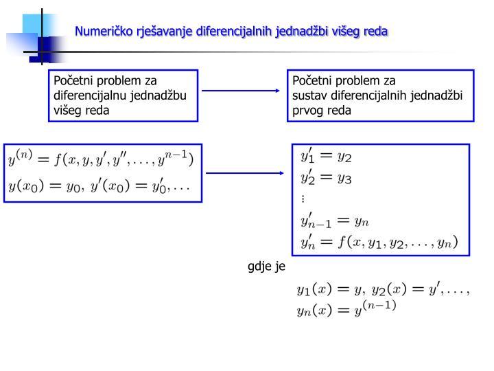 Numeričko rješavanje diferencijalnih jednadžbi višeg reda