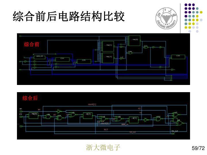 综合前后电路结构比较