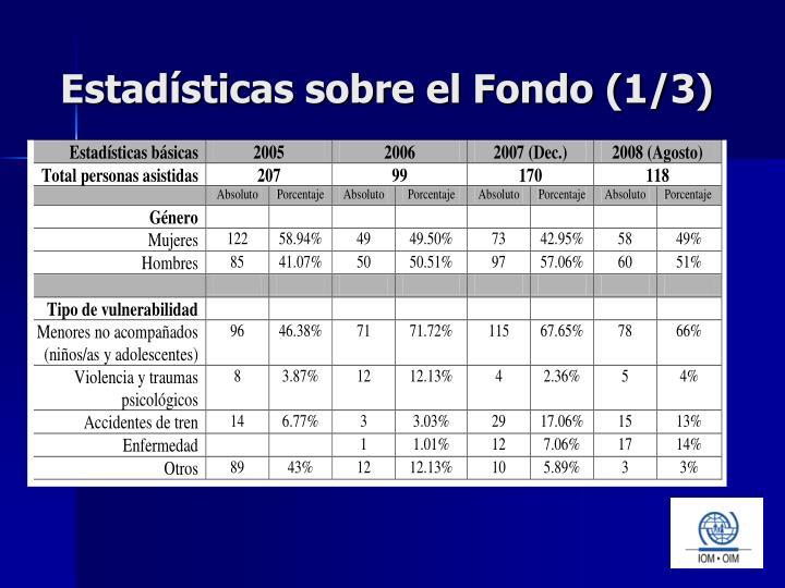 Estadísticas sobre el Fondo (1/3)