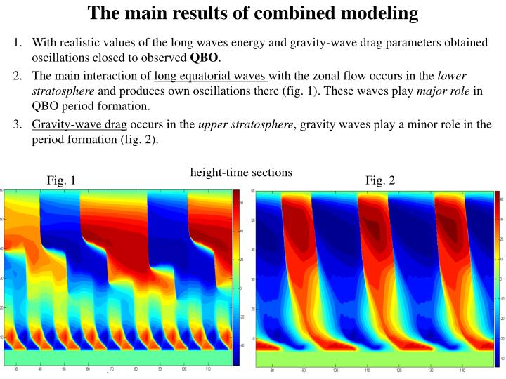 The main results of combined modeling
