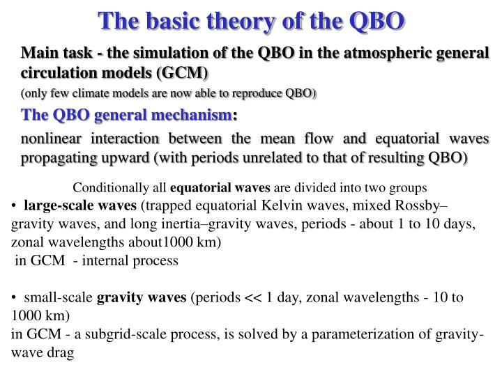 The basic theory of the QBO