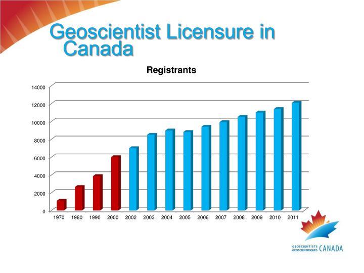 Geoscientist Licensure in Canada