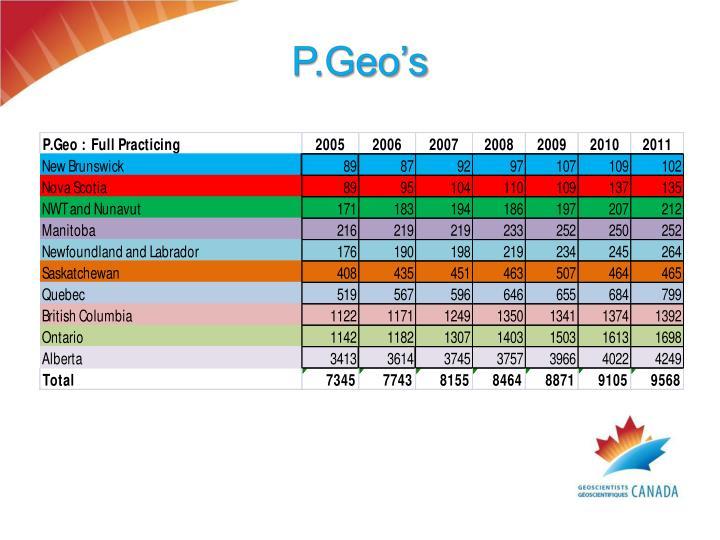 P.Geo's