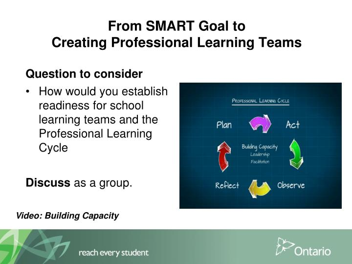 From SMART Goal to