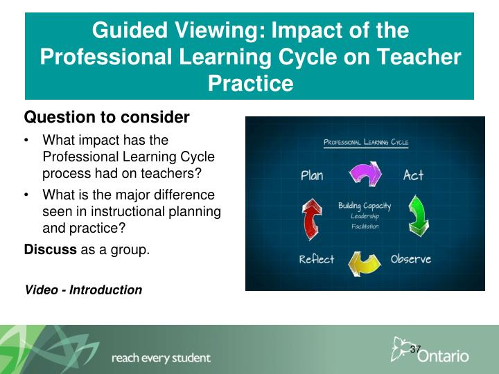 Guided Viewing: Impact of the Professional Learning Cycle on Teacher Practice