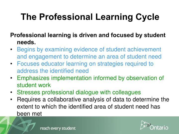 The Professional Learning Cycle