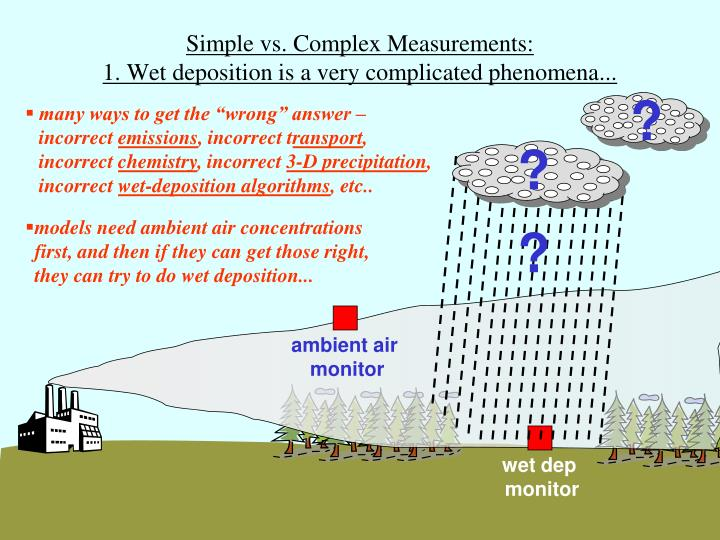 models need ambient air concentrations first, and then if they can get those right, they can try to do wet deposition...