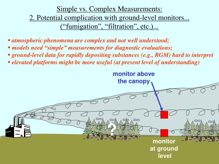 atmospheric phenomena are complex and not well understood;