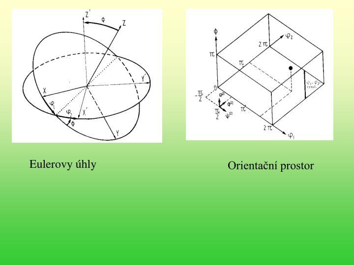 Eulerovy úhly