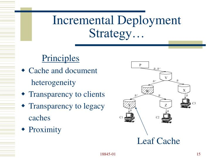 Incremental Deployment Strategy…