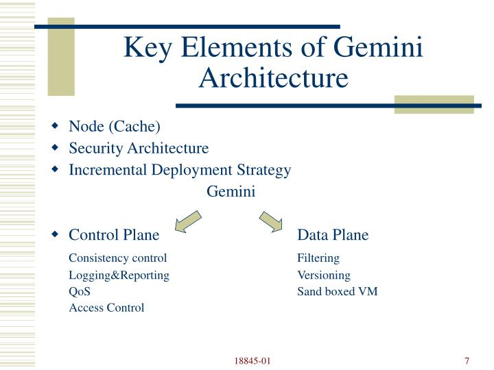 Key Elements of Gemini Architecture