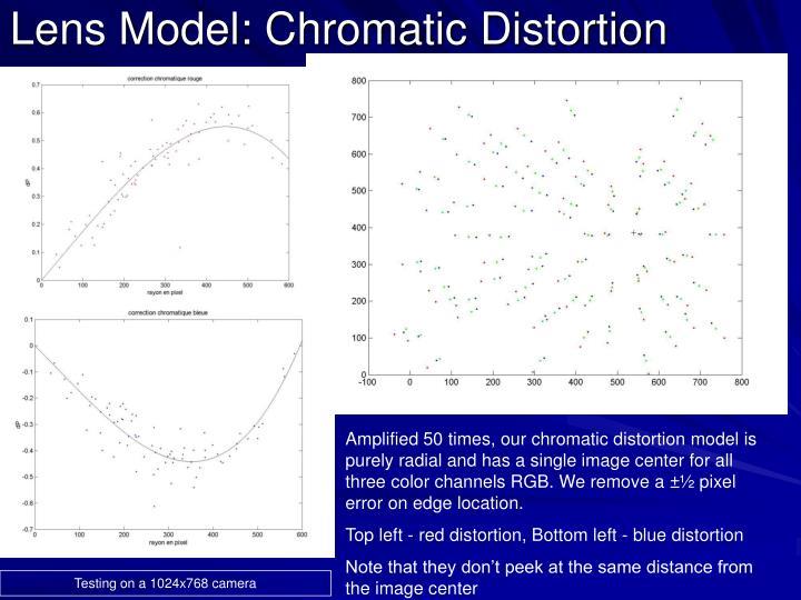 Lens Model: Chromatic Distortion