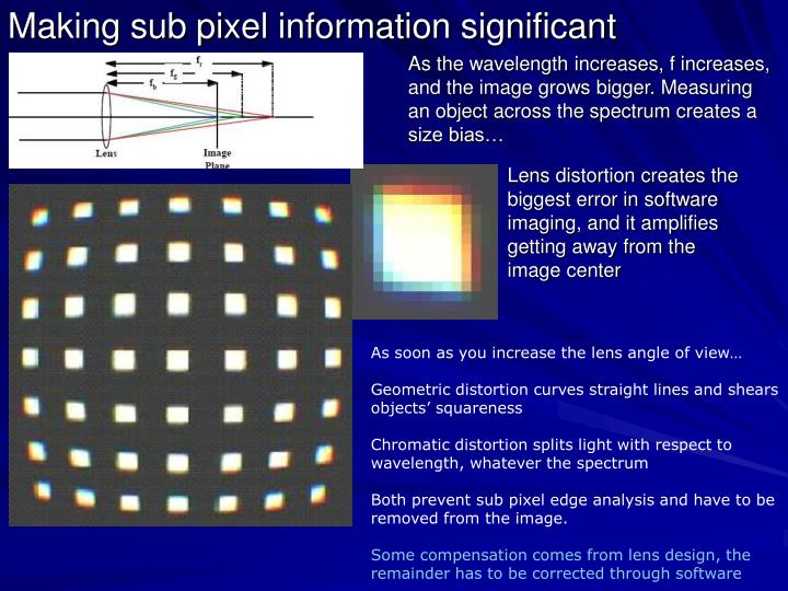 Making sub pixel information significant