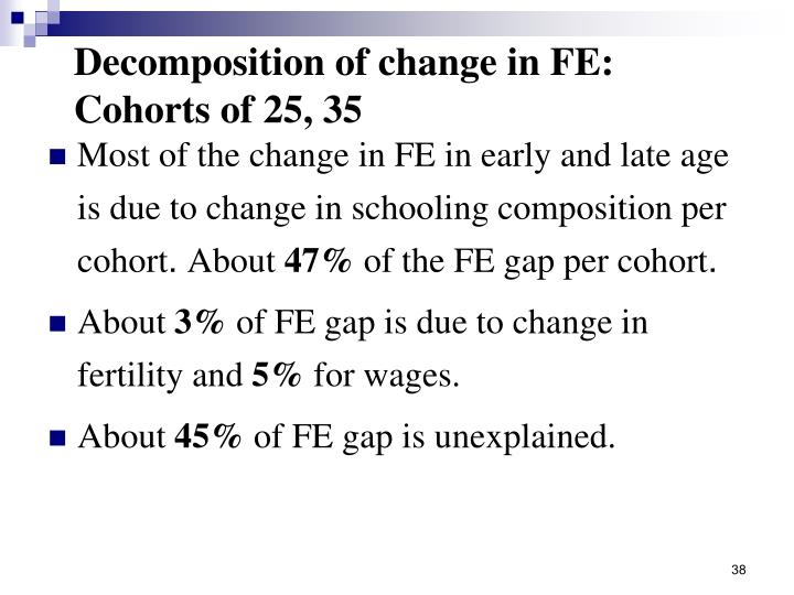 Decomposition of change in FE: