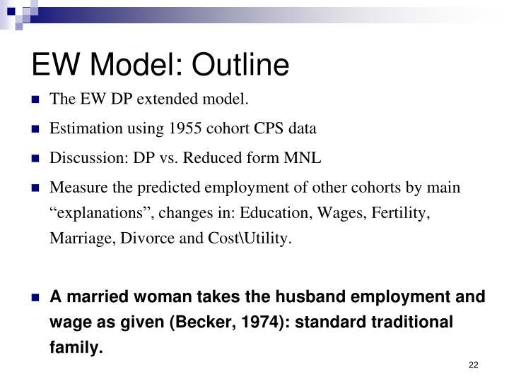 EW Model: Outline
