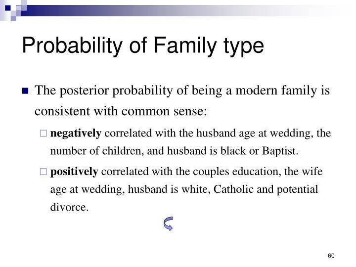 Probability of Family type