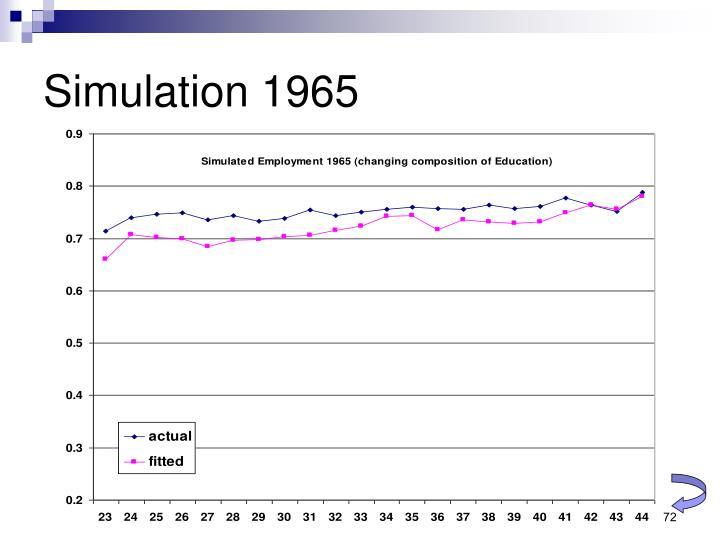 Simulation 1965
