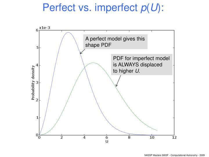 Perfect vs. imperfect