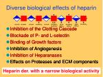 diverse biological effects of heparin