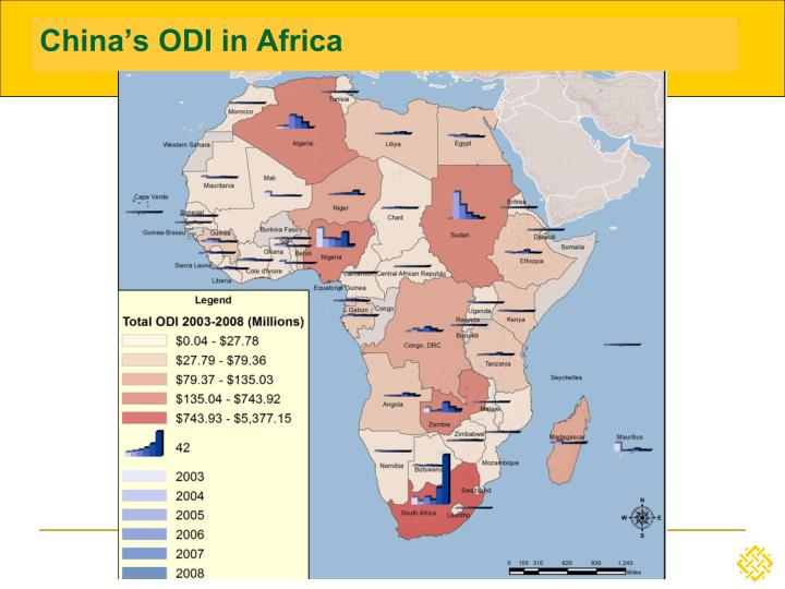 China's ODI in Africa