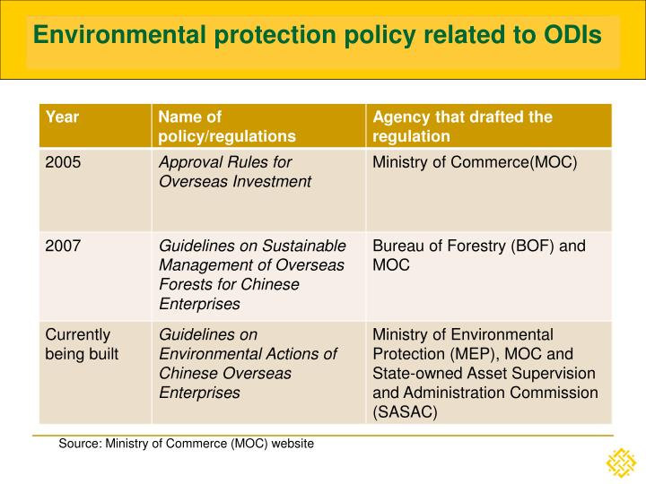 Environmental protection policy related to ODIs