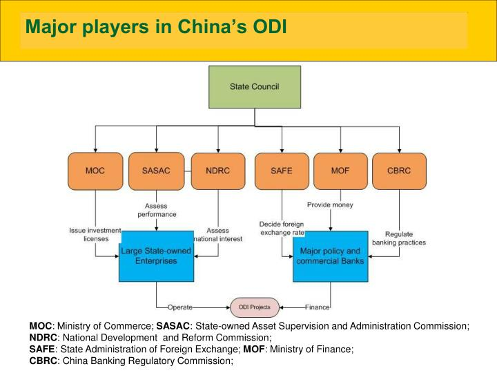 Major players in China's ODI
