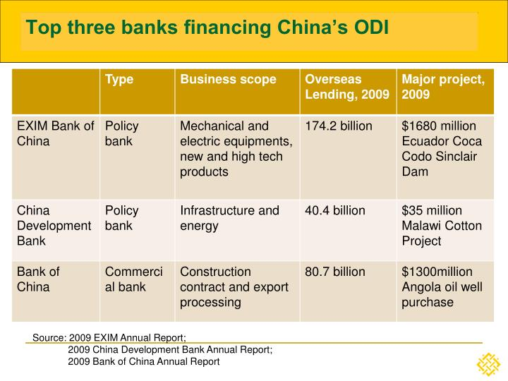 Top three banks financing China's ODI