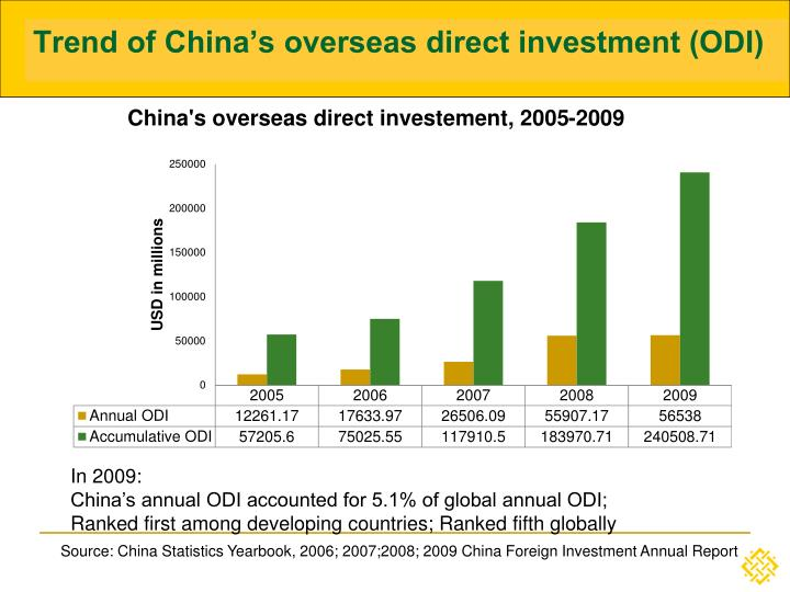 Trend of china s overseas direct investment odi