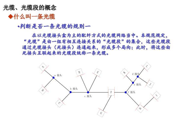 光缆、光缆段的概念