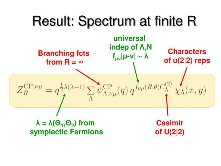 Result: Spectrum at finite R