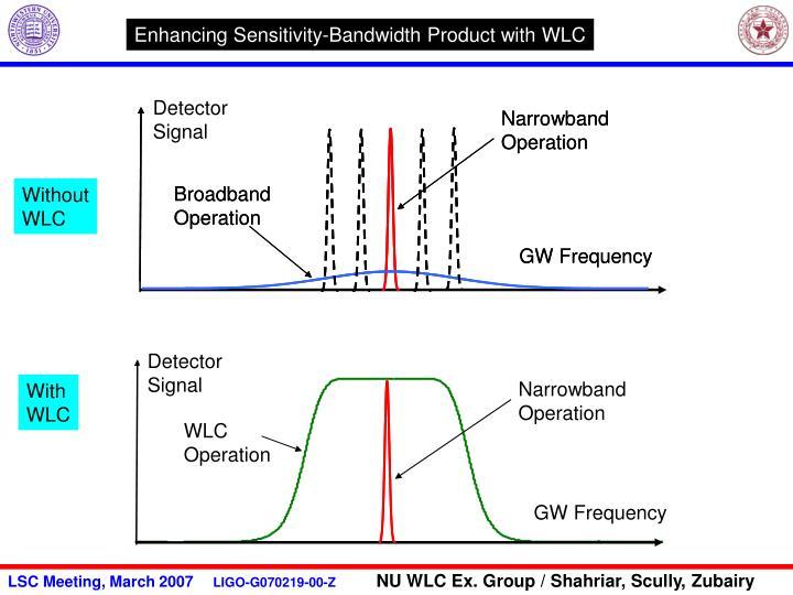 Enhancing Sensitivity-Bandwidth Product with WLC