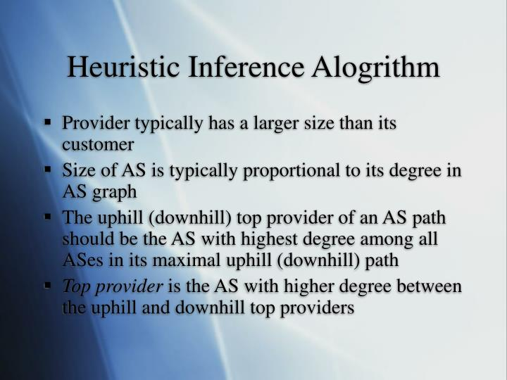 Heuristic Inference Alogrithm