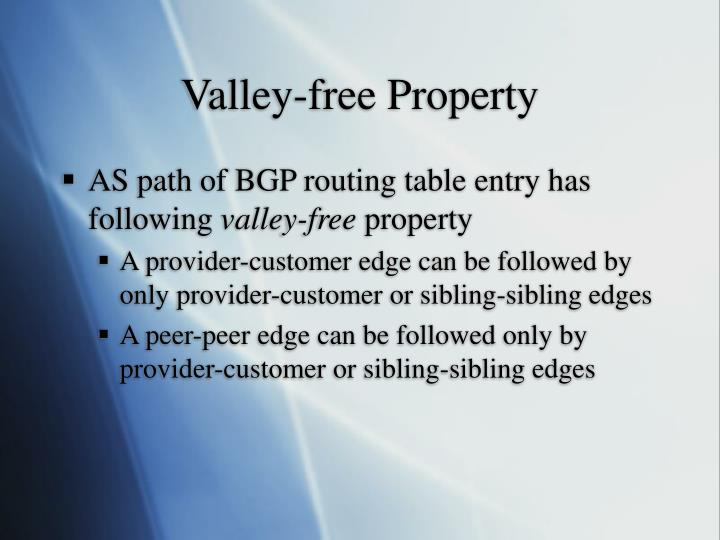Valley-free Property