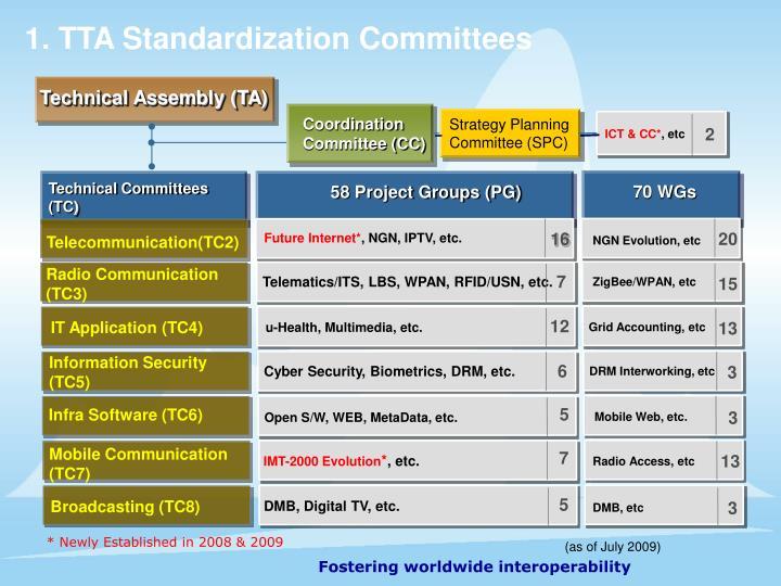 1. TTA Standardization Committees