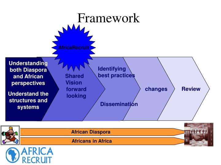 AfricaRecruit