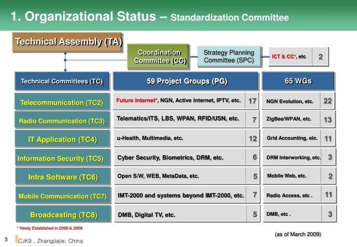1. Organizational Status –