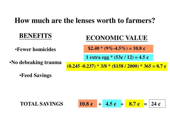 How much are the lenses worth to farmers?