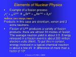elements of nuclear physics1