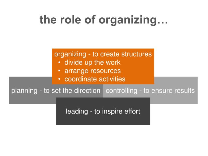 the role of organizing…