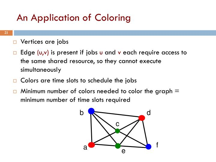 Vertices are jobs