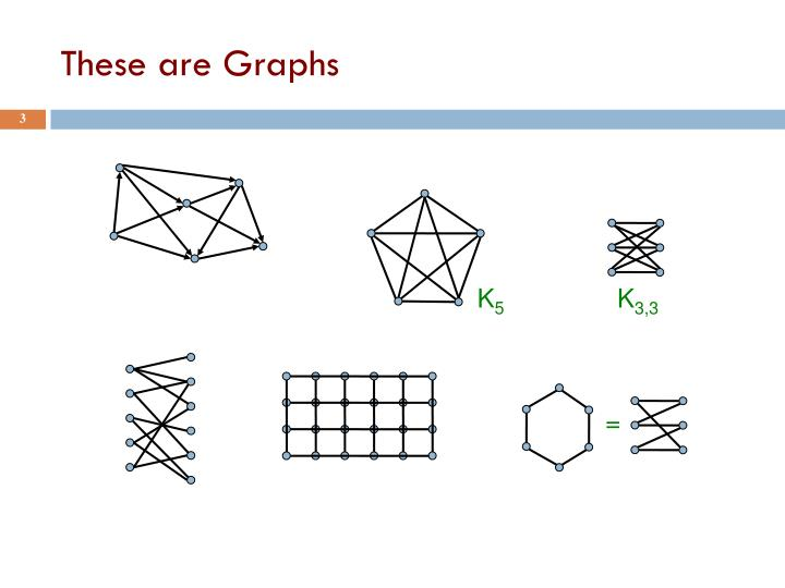 These are Graphs