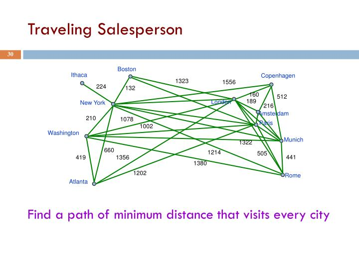 Find a path of minimum distance that visits every city
