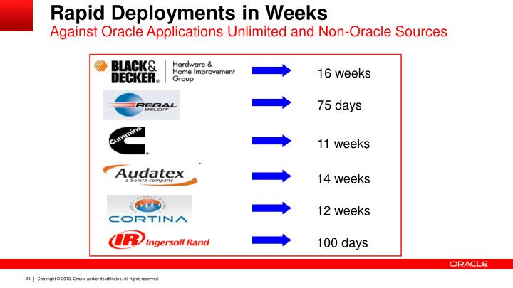 Rapid Deployments in Weeks