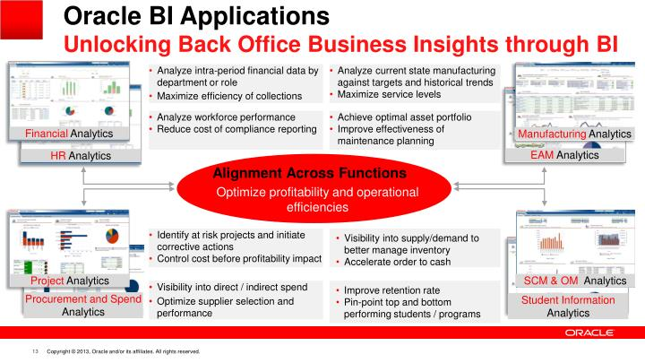 Oracle BI Applications