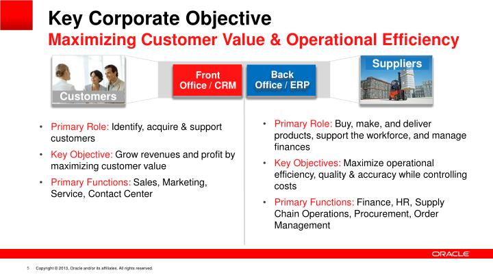 Key Corporate Objective