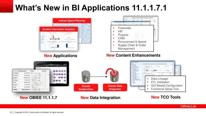 What's New in BI Applications 11.1.1.7.1